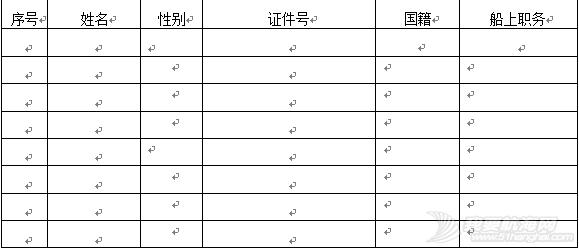 2015中国·西昌邛海国际帆船赛竞赛公告(通知) 3.png