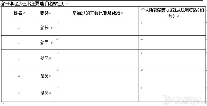 2015中国·西昌邛海国际帆船赛竞赛公告(通知) 5.png