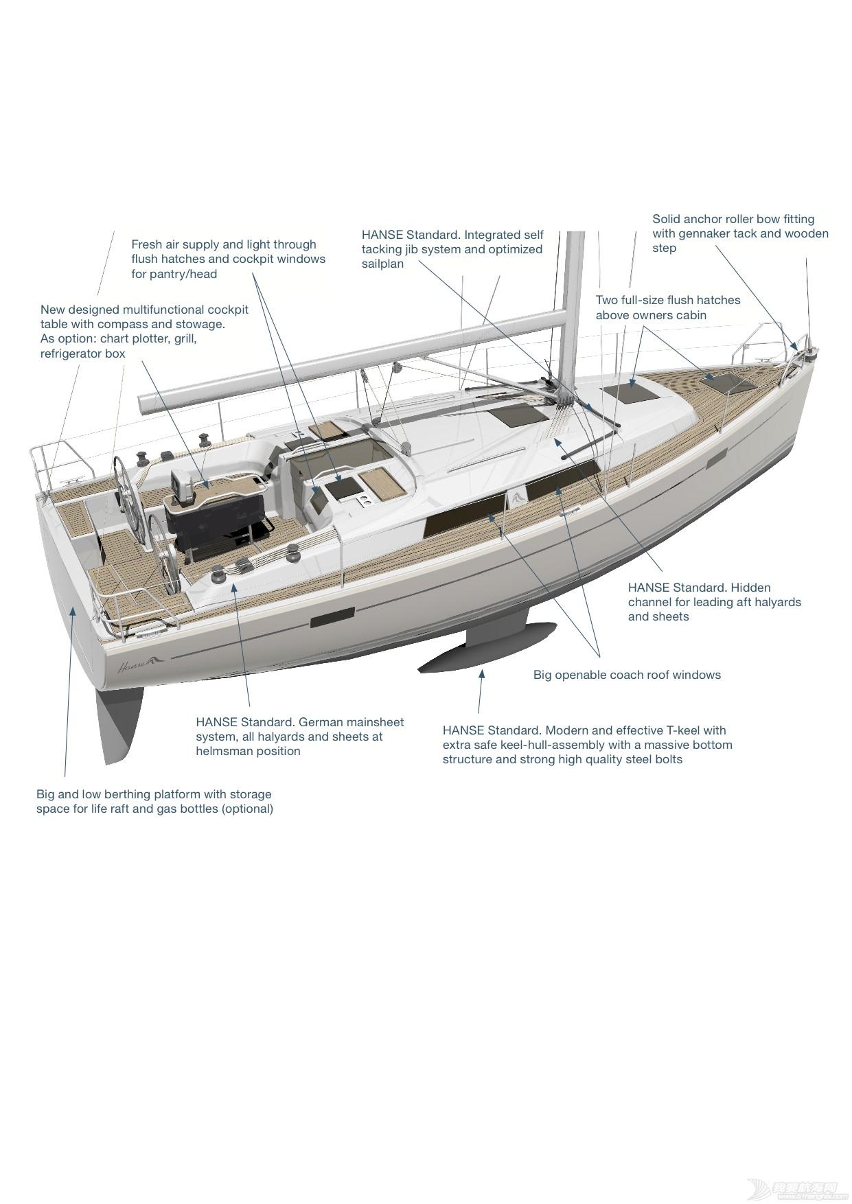 征集5个订单,即可开启你的专属帆船定制服务:大家一起来造船 HANSE