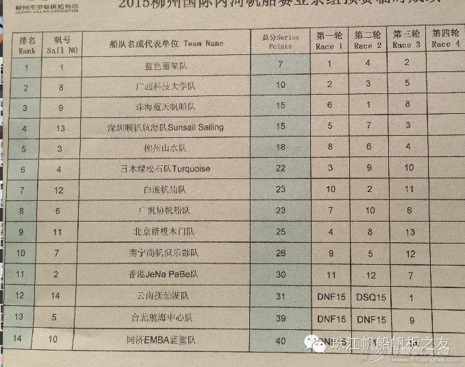 广州帆协在柳州第五届帆船赛 395d6e8c5c0abaf8e8037e500c8bbd85.png