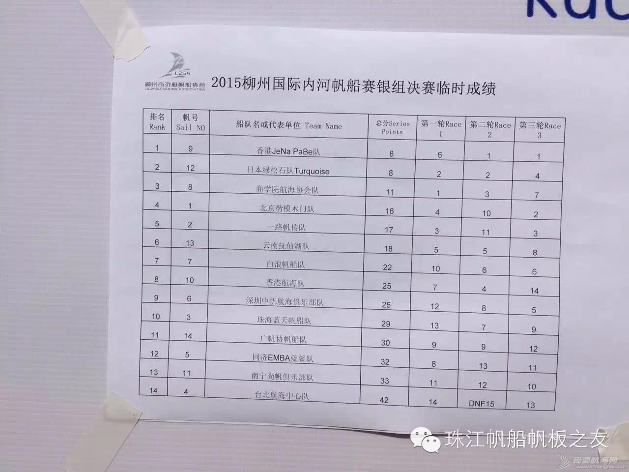 广州帆协在柳州第五届帆船赛 68d2472ee05a31a3a0a521d625322aea.jpg