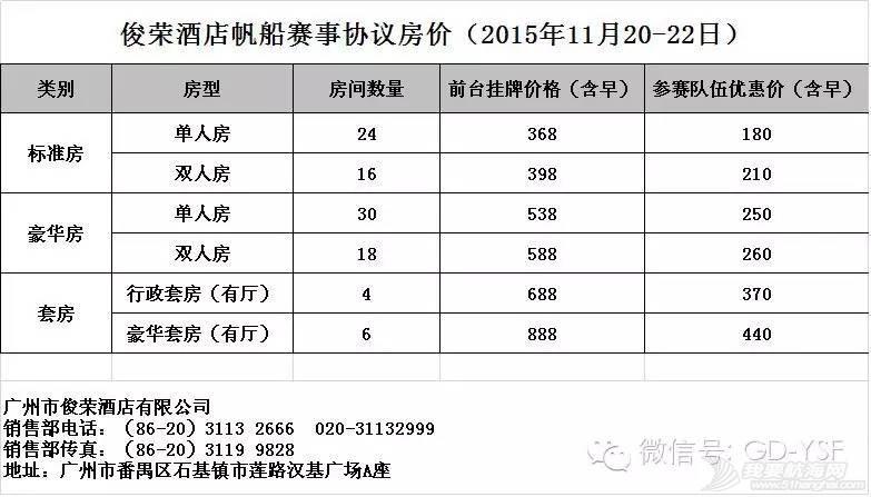 2015全国帆船青少年俱乐部联(广州站)竞赛规程及补充通知 fb2aaac32f9d5f25cb00314424dfb4da.jpg