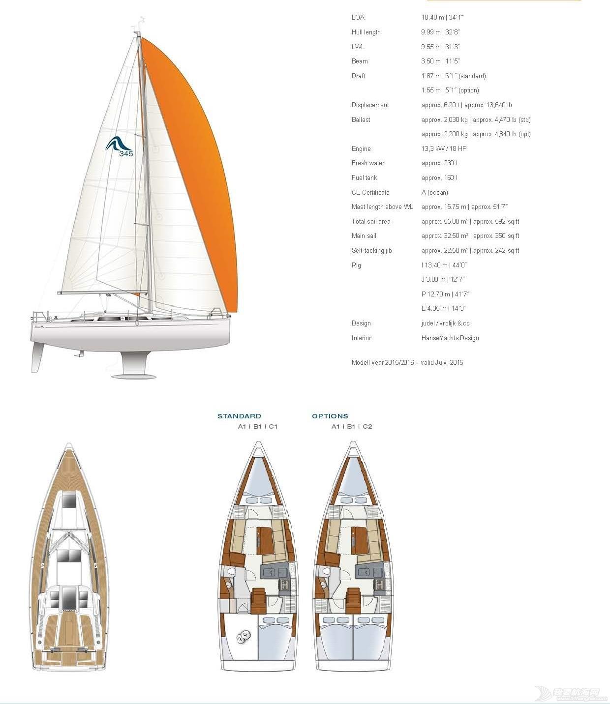 征集5个订单,即可开启你的专属帆船定制服务:大家一起来造船 规格参数