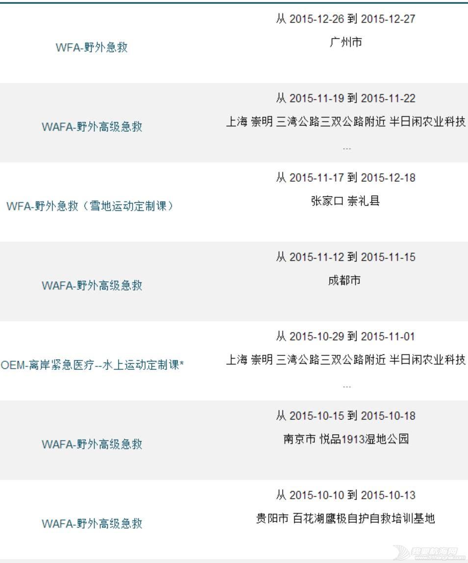 """10月29日-11月1日""""离岸紧急医疗--水上运动定制课程""""中国首开! 273d8ed7406e5731f9359244aa8b18a2.jpg"""
