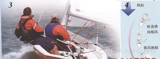 帆船驾驶基本技巧 0?wxfrom=5&wx_lazy=1.jpg