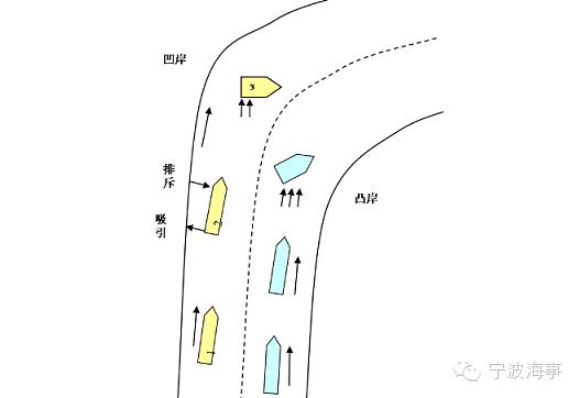 【航海必修课】影响船舶操纵的五个因素 1faf3847d34ccf06f2cf95dc4af1171d.png
