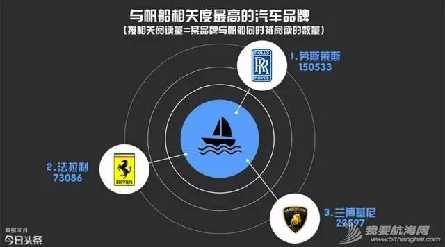 最关注帆船资讯的地区,青岛第一深圳第八! 1f6f7455901db352dd0ad95e0d89f9f1.jpg