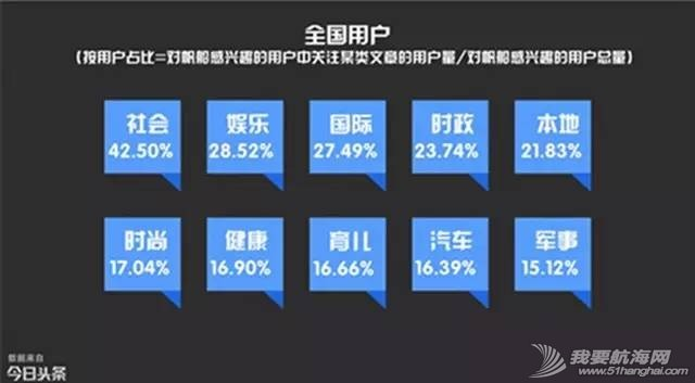 最关注帆船资讯的地区,青岛第一深圳第八! cb50a23c58a7e018e16cbe8aef6fd3cb.jpg