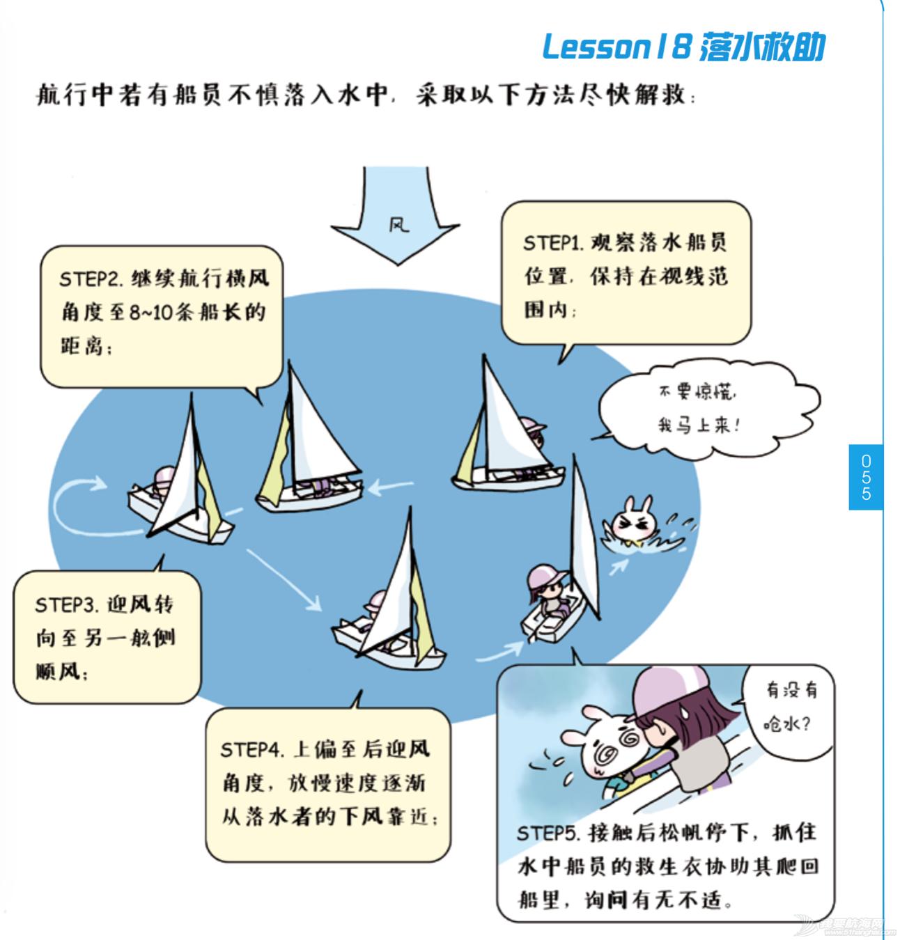 奥运冠军,帆船,连载 《跟奥运冠军学帆船》Lesson 18 落水救助 屏幕快照