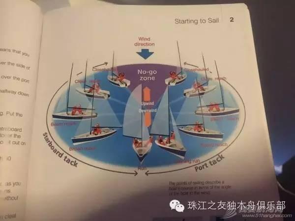 【英国报道】coco英国帆船培训之精益求精 333aa13e4ad3ee8a51728e809978dfec.jpg