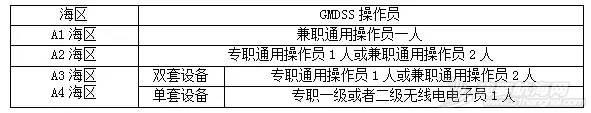 GMDSS那些事儿 0119c603ffbf8310c9515f22854fcda3.jpg
