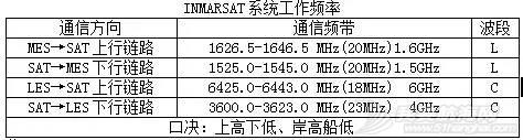 GMDSS那些事儿 35ff28060322646b086fb055d2a80345.jpg