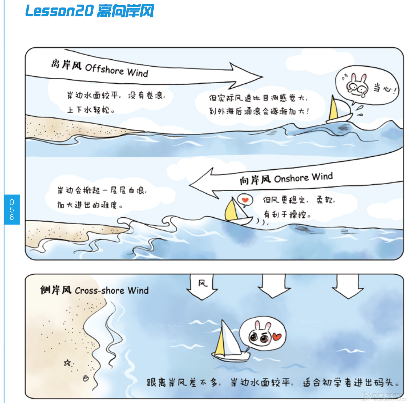 连载,奥运冠军,帆船 《跟奥运冠军学帆船》Lesson 20 离向岸风 屏幕快照
