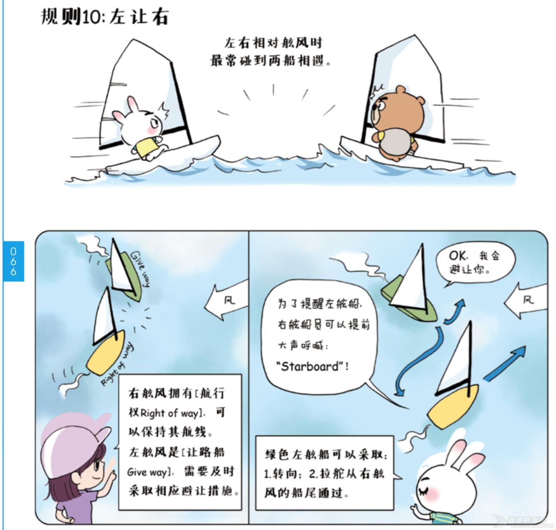 奥运冠军,帆船,连载 《跟奥运冠军学帆船》Lesson 22 帆船规则 屏幕快照