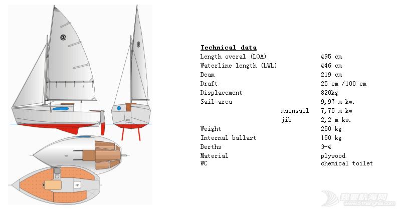 免费提供全套Length overal (LOA) 4.95m,(不用船舶登记)的帆船图纸 81193567f820bee1e5.png