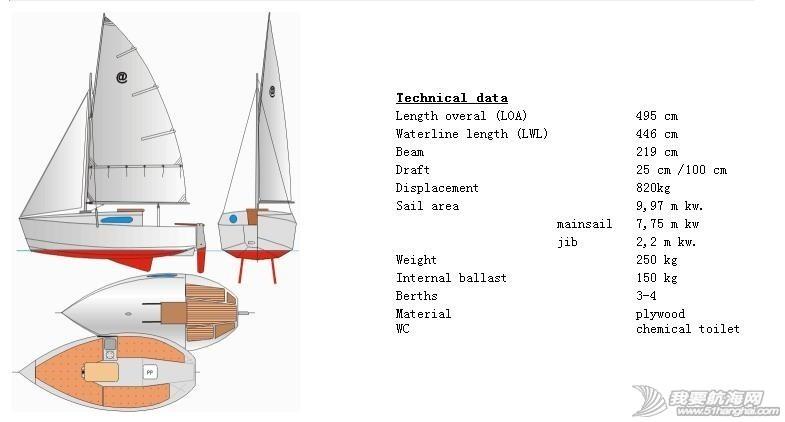 免费提供全套Length overal (LOA) 4.95m,(不用船舶登记)的帆船图纸 010708epk9tt6gnprtgkze.jpg