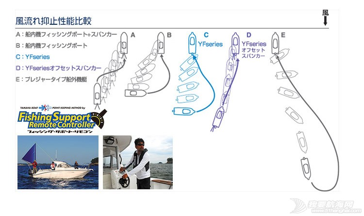 YAMAHA YAMAHA 7.2米钓鱼艇 6.jpg