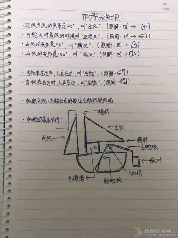 冬令营,三亚 蓝途航海(三亚)冬令营开班了! 640.webp