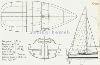 大西洋,爱好者,中国,如何,大海 【视频】单人横渡大西洋帆船赛赛船Mini Transat 650 是如何建造的