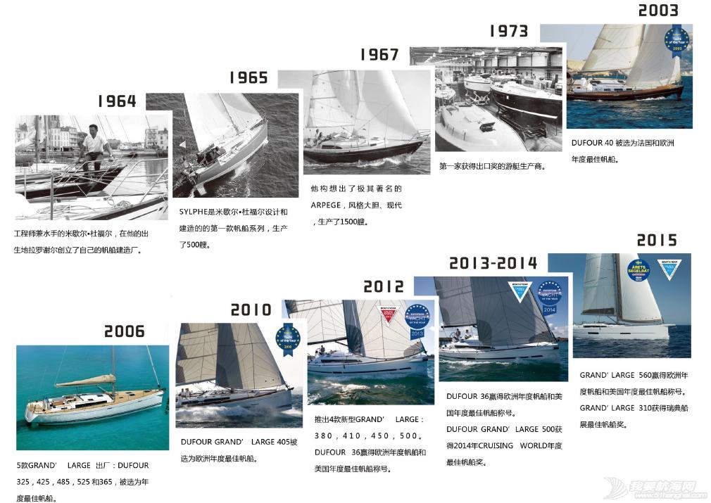 28万 您就可以成为她的船东 丹枫奖项.png
