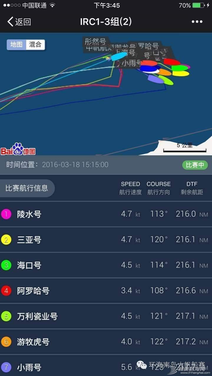 帆船运动,户外运动,霸气侧漏,海南岛,least 让你飞起来的海帆赛观赛指南 d33b929622fd4b0480e45f89e82eb620.jpg