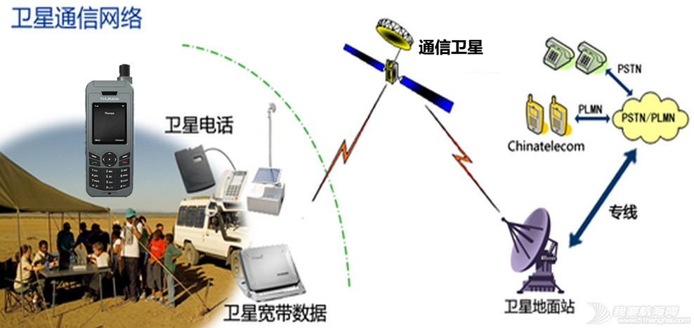 大海,通信设备,卫星通信,通信基站,通话时间 卫星通信:认识卫星电话、卫星电话选择介绍、卫星电话资费介绍 1.jpg
