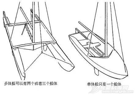 帆船课堂第三讲| 帆船结构 183bafc6205ace3b4931b26dad2d928b.jpg