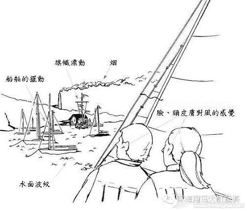 帆船课堂第四讲| 风向风速 c84d9cde2792d51cd6f823707ccb23f0.jpg