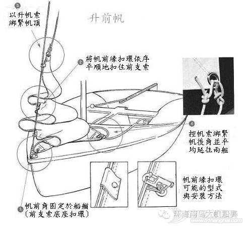 帆船课堂第六讲| 整装待发 c815442dcfab4802c6687d914e58441e.jpg