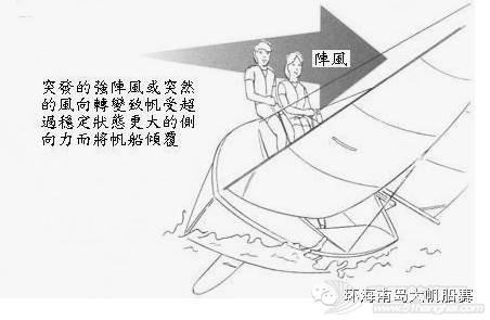 帆船课堂第十一讲| 倾覆扶正 de19fd6289f2a5b886ffc50bda87069b.jpg