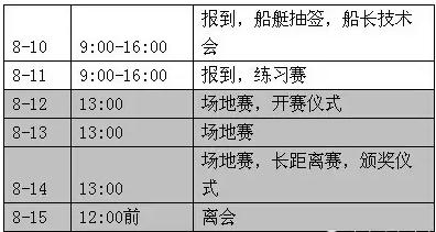 竞赛通知丨【中文版】2016青岛国际帆船赛竞赛通知(草案) 54394573ecfa256564.png