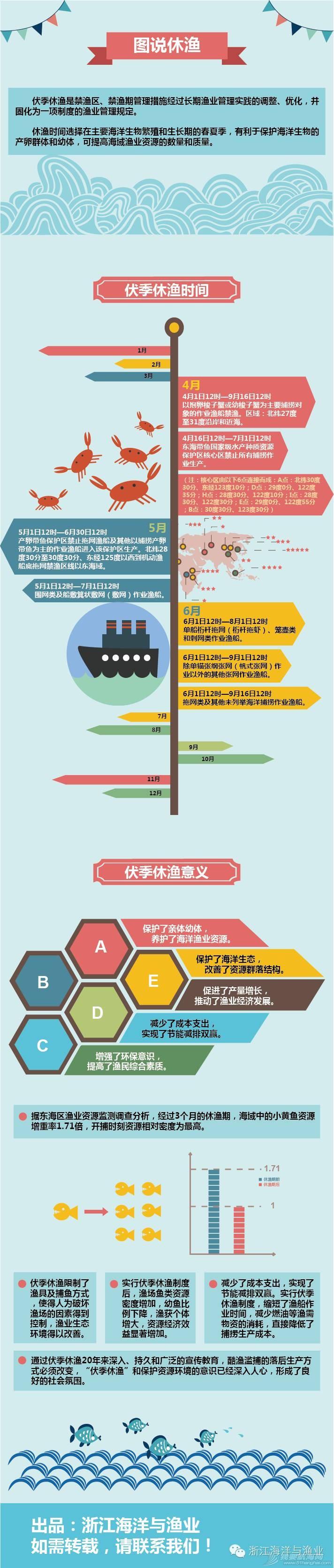 2016年浙江省海洋禁渔通告 ec36fb4af54be2d0408ae450ff10d6ca.jpg