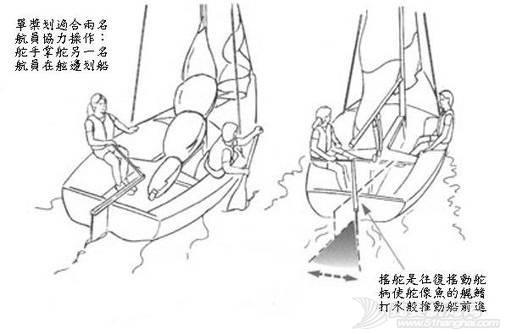 帆船课堂第十六讲 | 备用技巧 fe79ca7102fef95534c84237412868aa.jpg