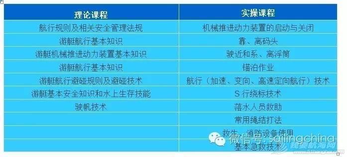 生活不止眼前的苟且,还要有诗和远方的海洋---中国北方帆船游艇驾驶培训开始招生 e16b02e122b7c8d499965699920e2dd8.jpg