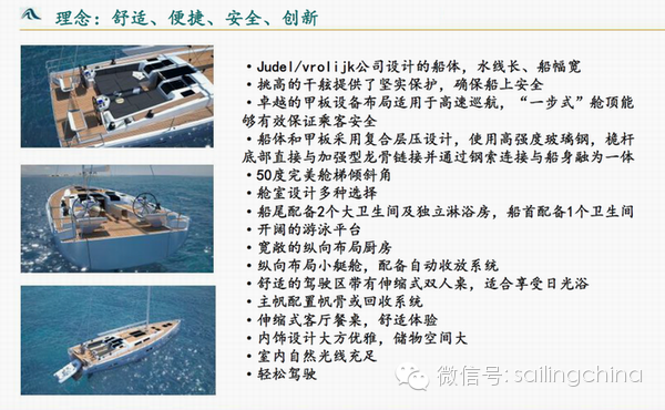 德国汉斯帆船H575 037afb86b43b046bfca6b7c12d0e0dab.png