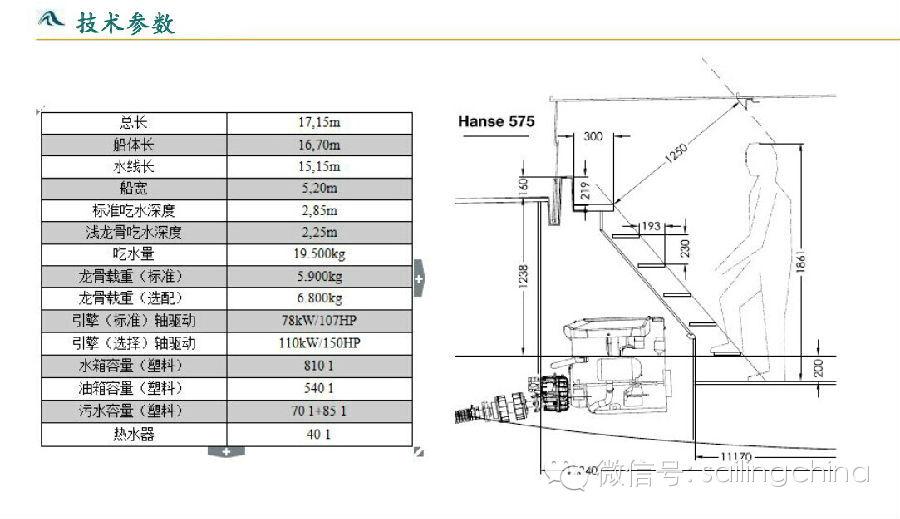 德国汉斯帆船H575 62bb62eacacd80ccd8899b3385e93cae.jpg