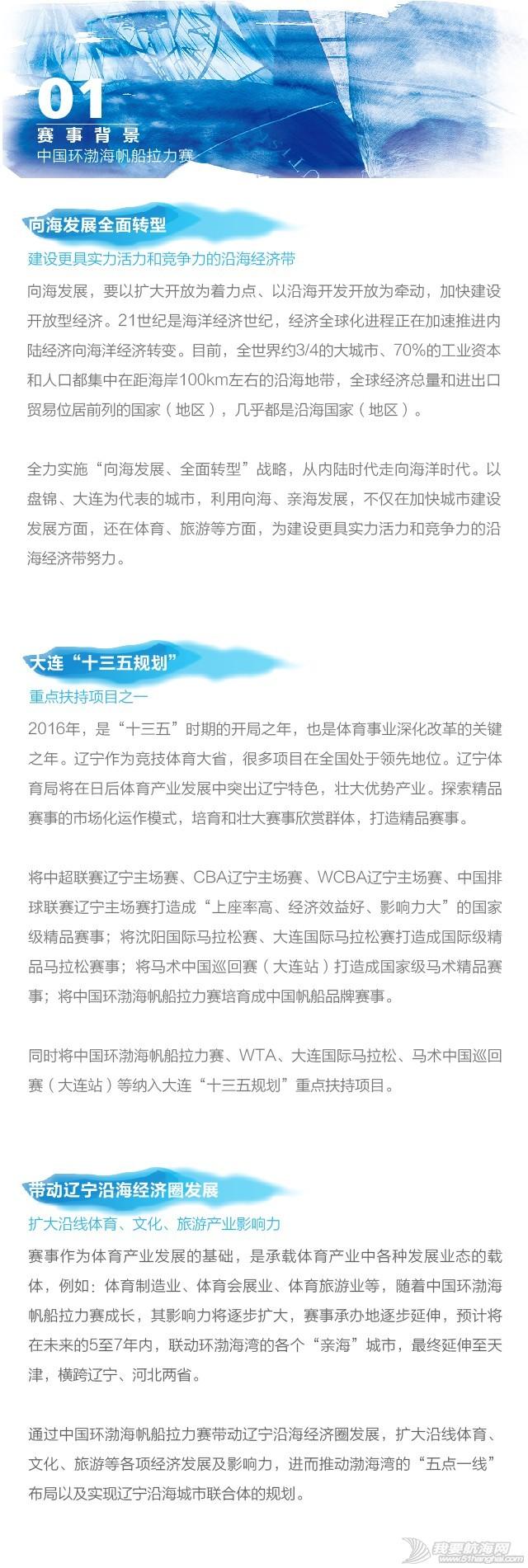 拉力赛,中国,渤海,帆船 2016中国环渤海帆船拉力赛 111421mdnf4zo9zimx9i94.jpg