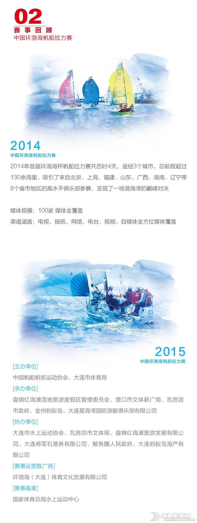 拉力赛,中国,渤海,帆船 2016中国环渤海帆船拉力赛 111431ou30v00f04xz22x2.jpg