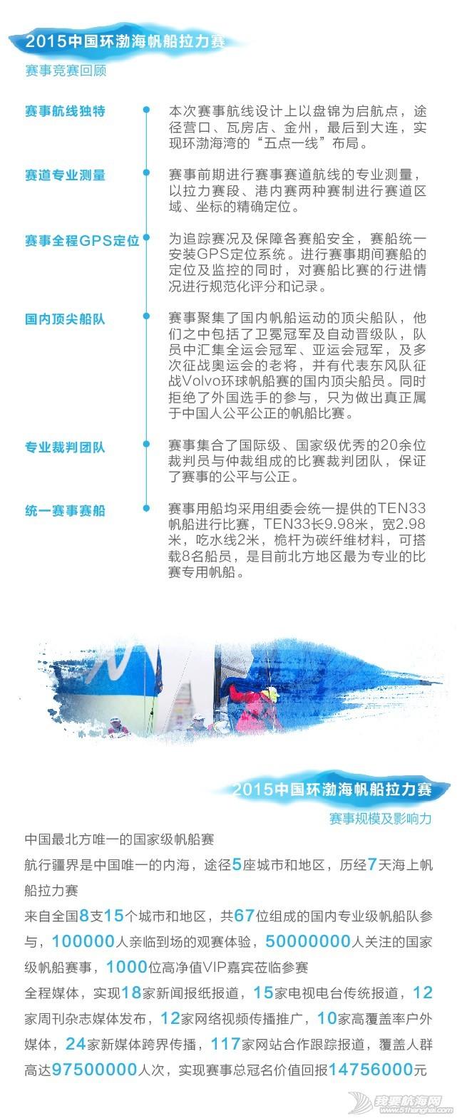 拉力赛,中国,渤海,帆船 2016中国环渤海帆船拉力赛 111438fidpb6tepj62iu76.jpg