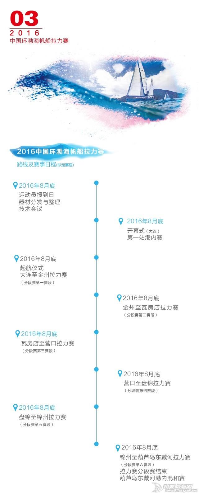 拉力赛,中国,渤海,帆船 2016中国环渤海帆船拉力赛 114220djggwkkxwiwgxaf8.jpg
