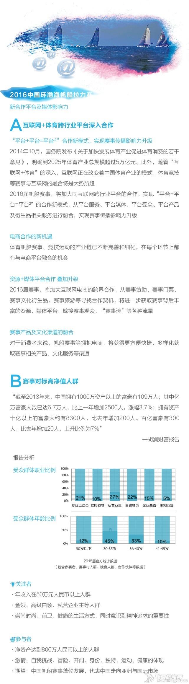 拉力赛,中国,渤海,帆船 2016中国环渤海帆船拉力赛 112206ax3xrhz393ll0rcs.jpg