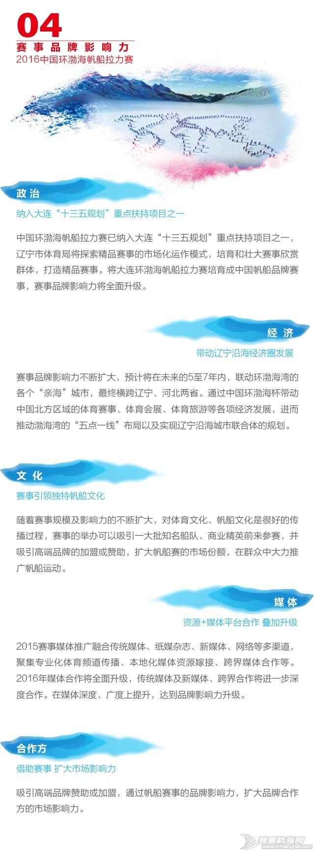 拉力赛,中国,渤海,帆船 2016中国环渤海帆船拉力赛 114717bbe4b547fuz873sf.jpg