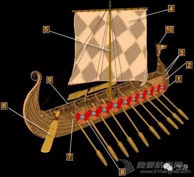 Y 为什么左舷称port,右舷叫starboard(小知识) 5735794de0f74a3966783c352212532f.jpg
