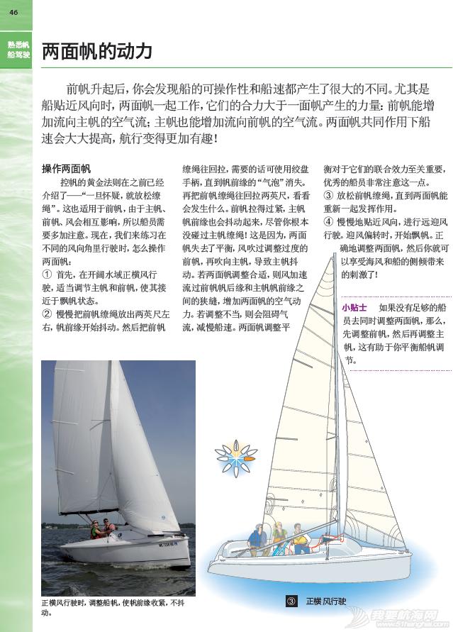 ASA101龙骨帆船驾驶基础课程教学视频第 5 集 - Slot Effect  前帆和主帆的协同... QQ截图20160701140052.png
