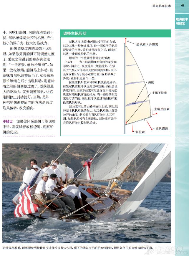 ASA101龙骨帆船驾驶基础课程教学视频第 7 集 - Trim  调帆 QQ截图20160701141344.png