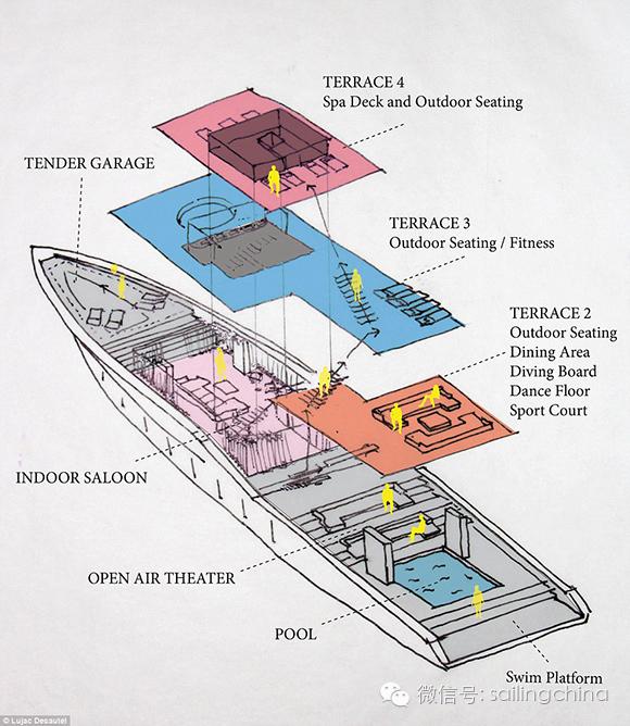 [游艇鉴赏】这艘超级游艇是一座可以撒欢儿的海上移动大露台 1cca79172575517a6e1b5407e564ca2e.jpg
