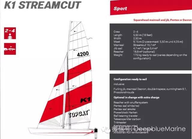获ISAF国际帆联认证的德国双体帆船-TOPCAT帆船 23db302254faab9b034e922f9a1162ad.jpg