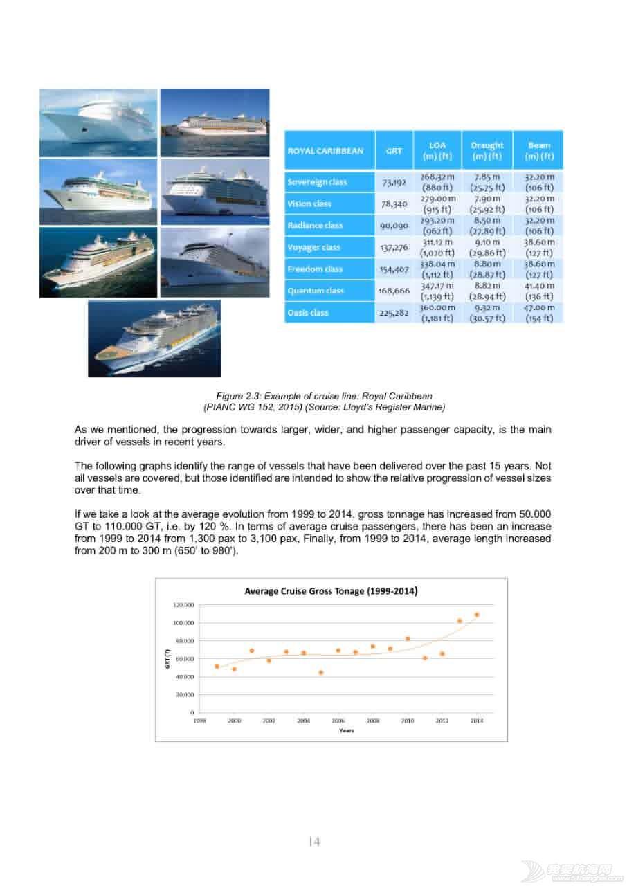 邮轮旅游,网购,国际 邮轮码头设计指引面世 453891456281706312.jpg