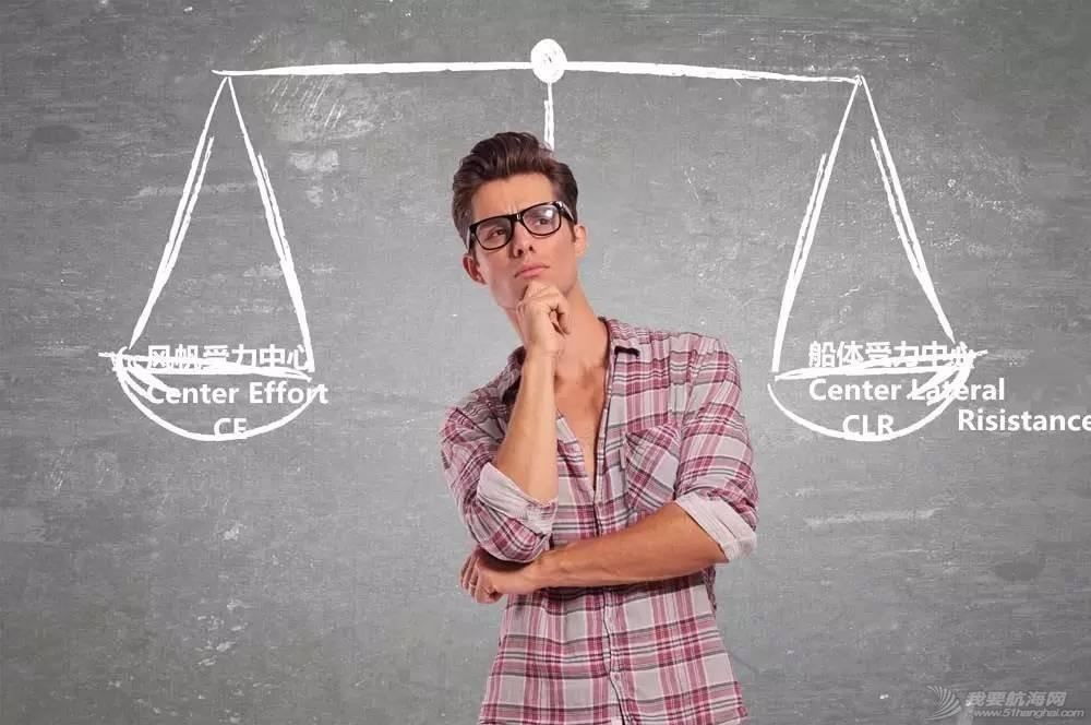 掌舵控帆找感觉,平衡才是真正好 0a97935be8e8dca5a2ac2e1e0b3822ca.jpg