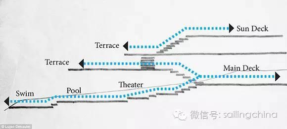 [游艇鉴赏】这艘超级游艇是一座可以撒欢儿的海上移动大露台 4310bd8302e788b128f64b3bacc02bd1.jpg